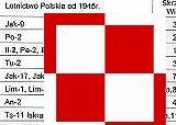 TECHMOD 1/72 Pologne insignes